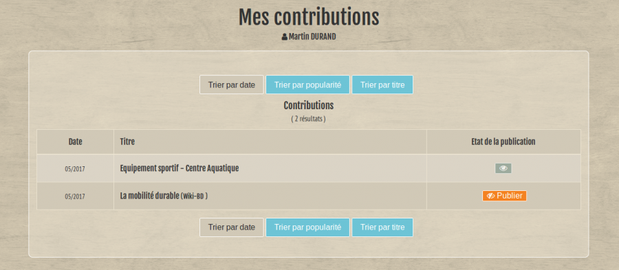 Mes contributions